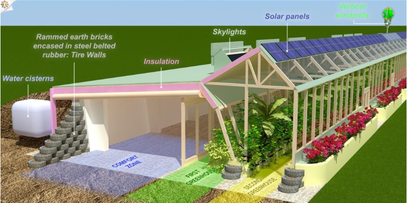 EARTHSHIP CONSTRUCTION DRAWINGS PDF DOWNLOAD
